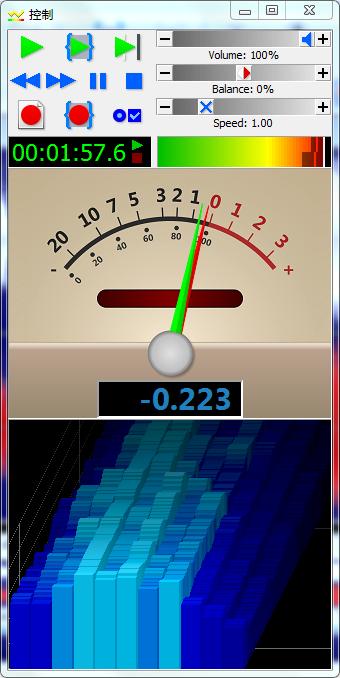 """图五:选中""""左""""—""""模拟仪表""""后GoldWave 6 中文版控制台显示界面"""