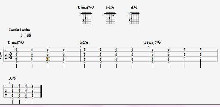 如何在指板上尋找特殊和弦