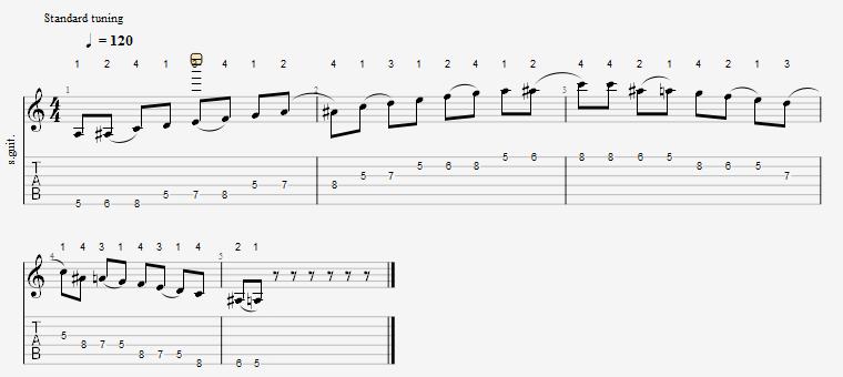 F大调/D小调mi指型连音乐句练习