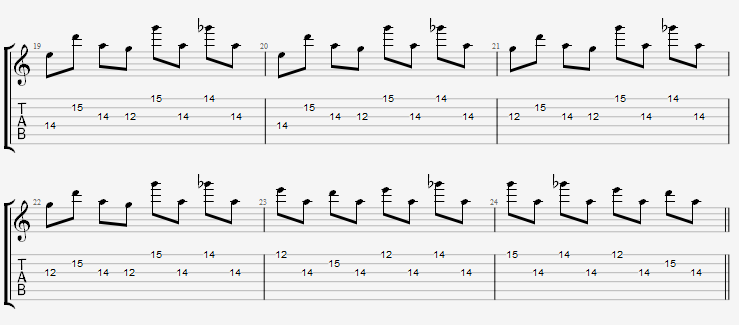 Guitar Pro 前奏部分乐句