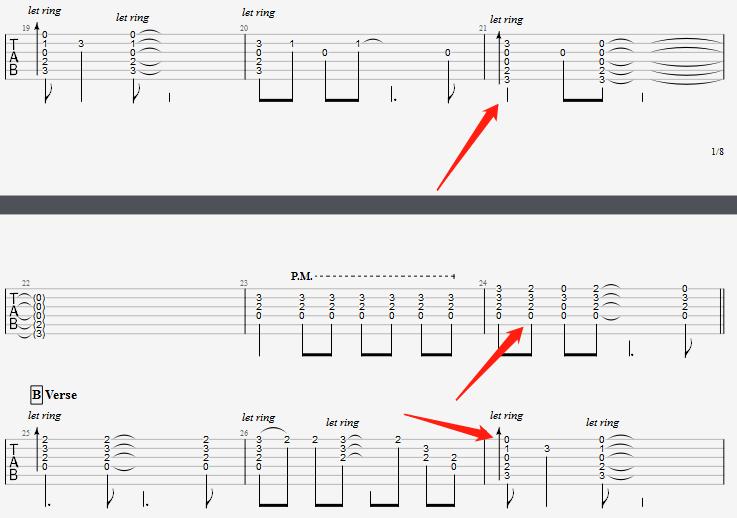 Guitar Pro 主歌部分TAB譜