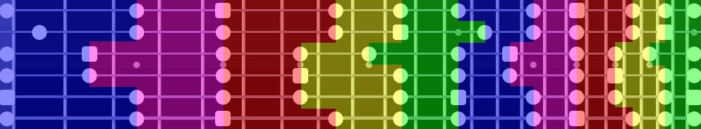 圖片6:Guitar Pro 吉他A小調五聲音階指板圖