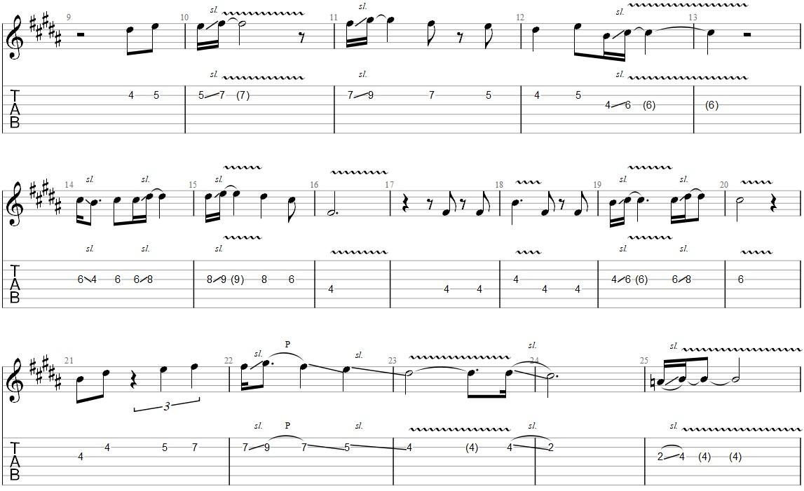 Guitar Pro吉他谱