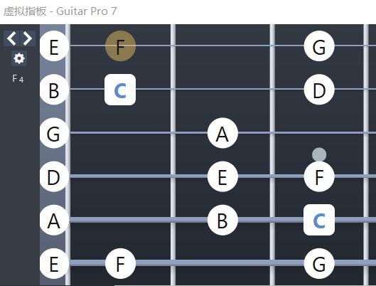 Guitar Pro吉他C大調指板