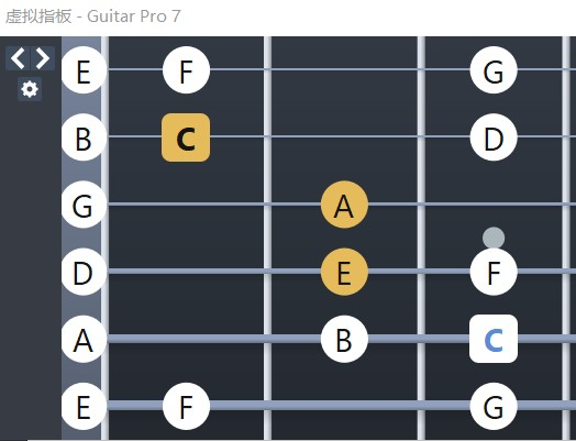 圖片6:Guitar Pro吉他Am指板示意