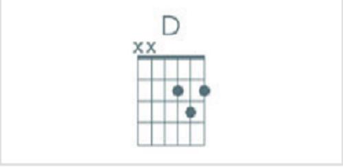 Guitar Pro 7常见问题之如何显示和弦图