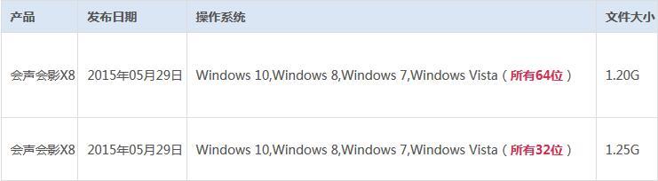 软件包大小