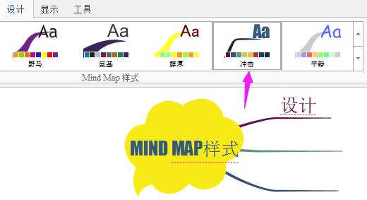 iMindMap分支样式
