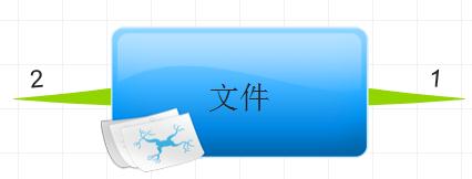 iMindMap子导图