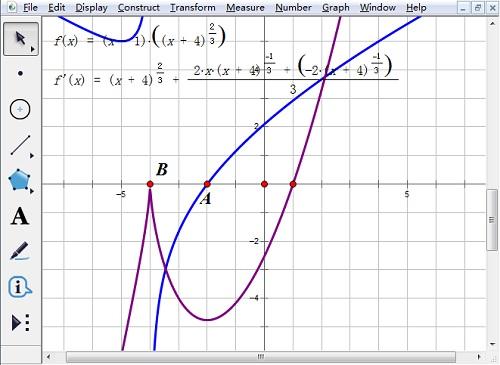 构造导函数与x轴交点