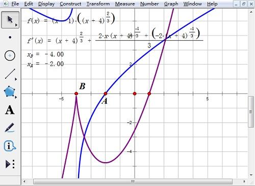 度量点A、B的横坐标