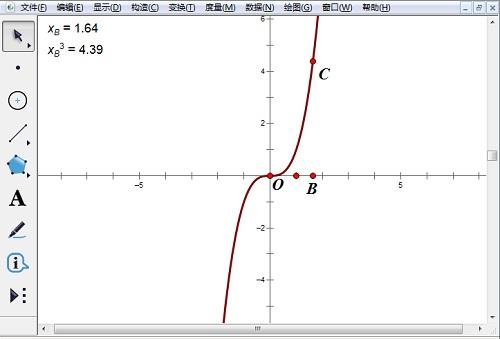 构造轨迹绘制函数图像
