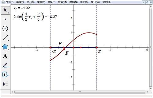 构造函数图象的边界