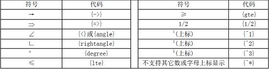 Unicode符号代码对照表