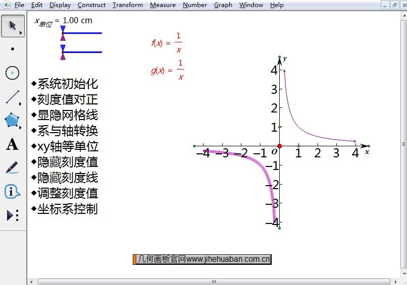 有限范圍的函數圖像