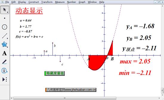 二次函数在闭区间上的最值