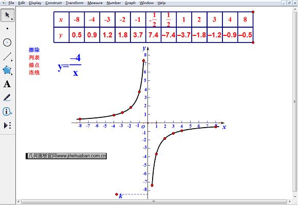 动态反比例函数图像课件