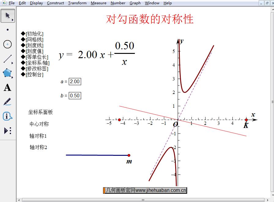 对勾函数轴对称