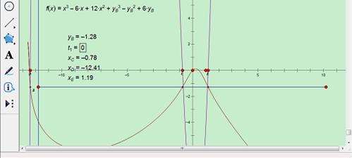 几何画板函数交点
