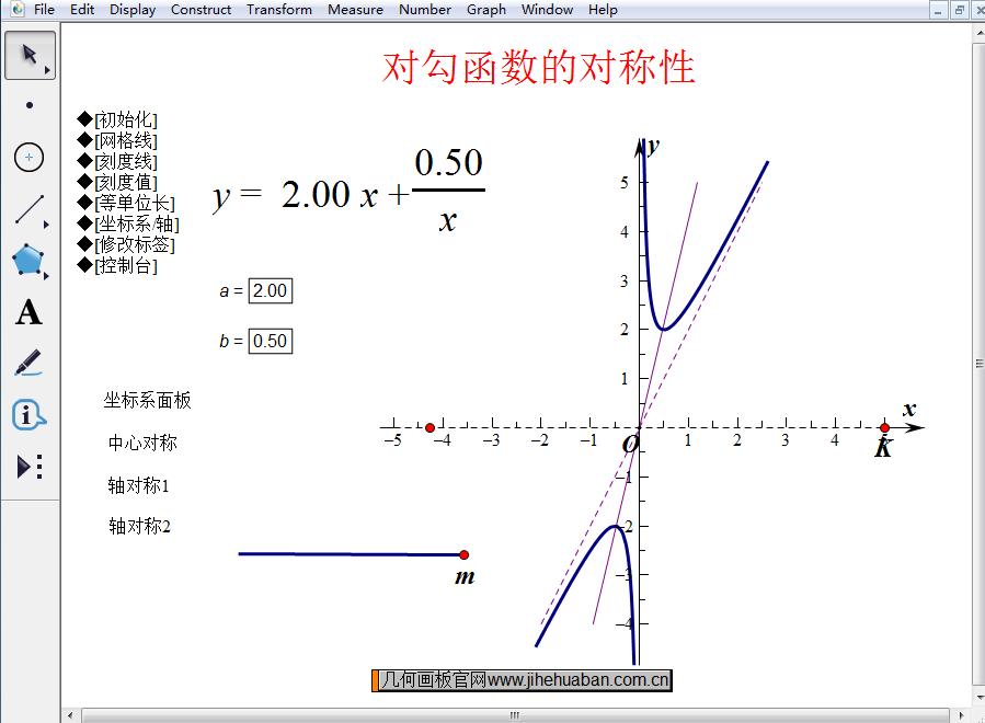 对勾函数对称性