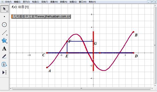 函數自變量與因變量的關系