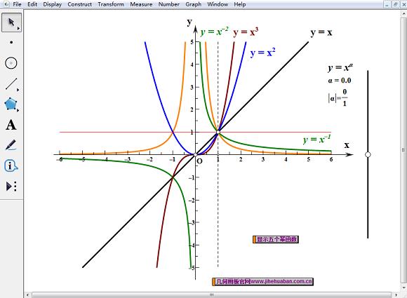 几何画板课件模板——幂函数曲线