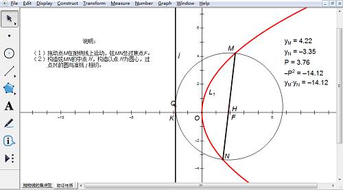 验证抛物线焦点弦的性质