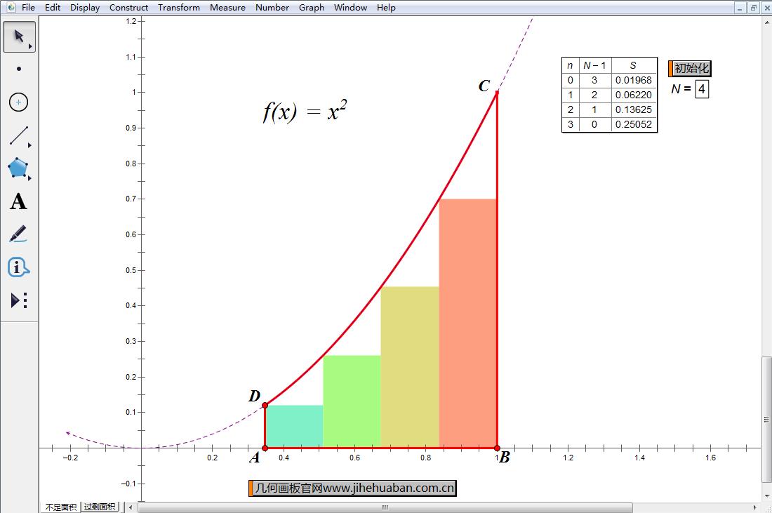 研究曲邊梯形面積課件