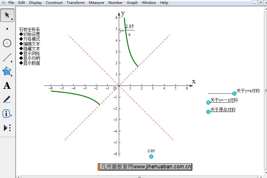 关于y=x对称