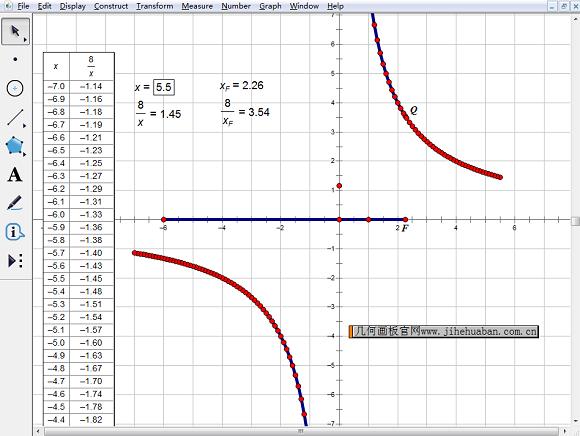绘制双曲线课件