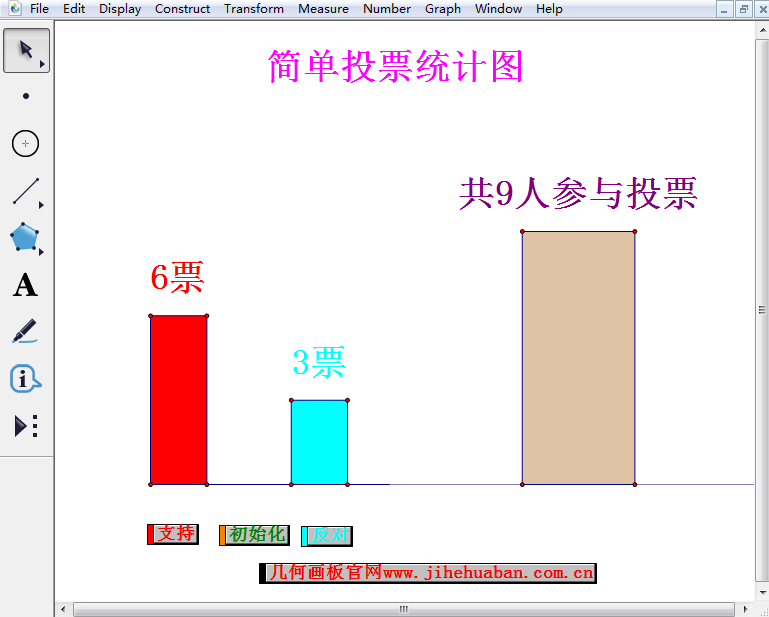 投票統計圖