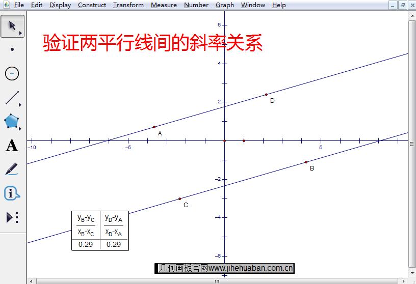 两平行线间的斜率关系