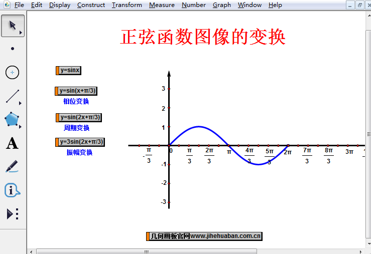 正弦函數圖像的變換