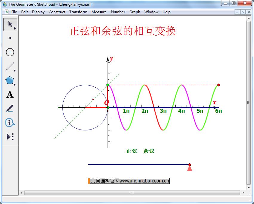 余弦函数图像