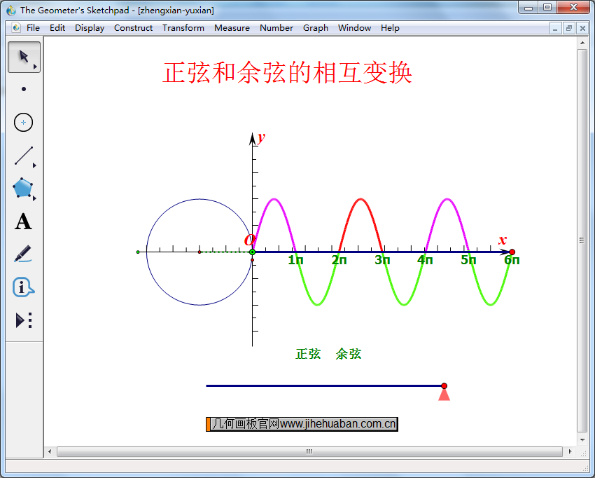 正弦函数图像