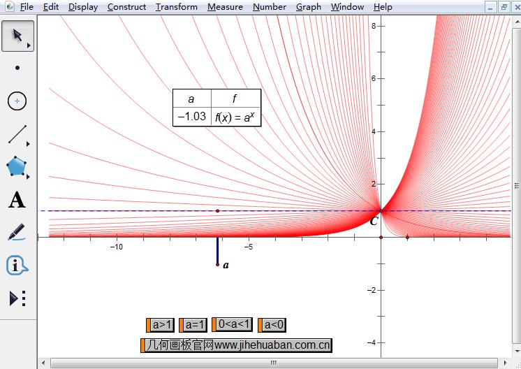 几何画板课件模板——指数函数曲线