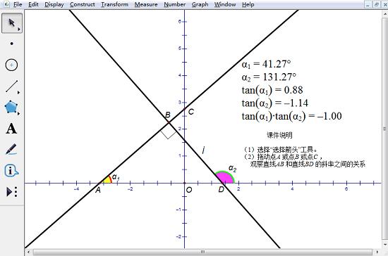 演示两直线垂直的条件