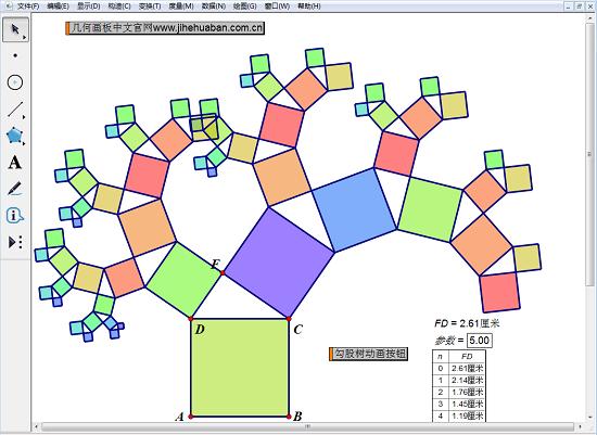 几何画板制作的勾股树动画