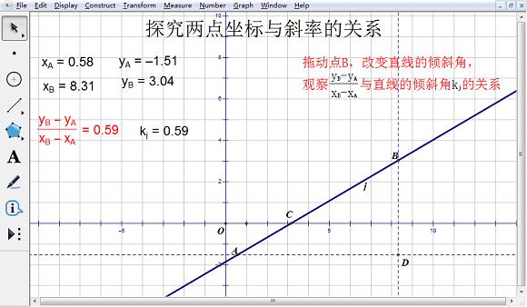 探究两点坐标与斜率的关系
