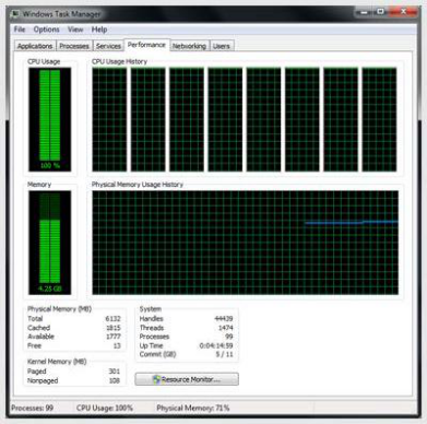 CPU使用