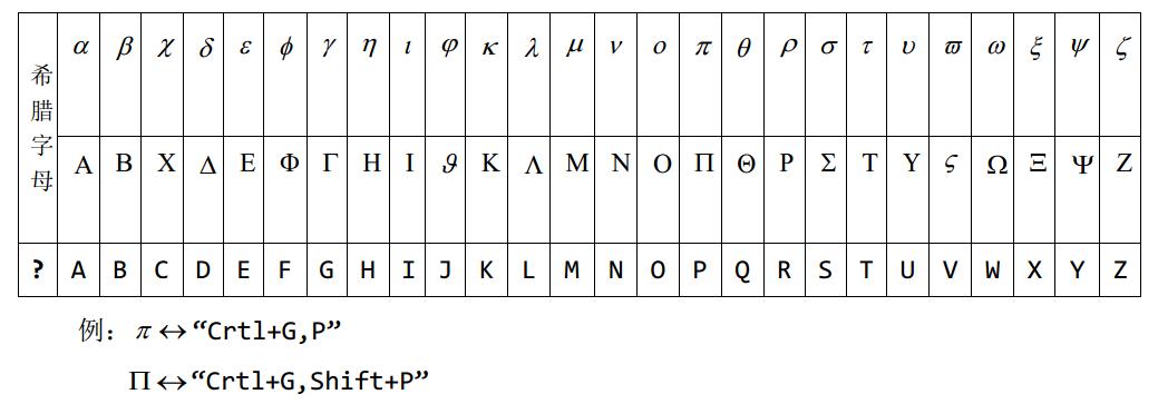 希腊字母对照表