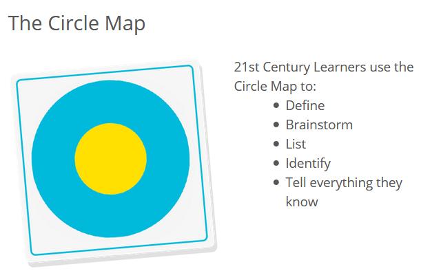 圓圈圖是什么