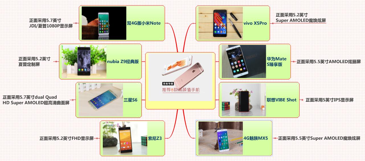 思維導圖推薦8款高顏值手機