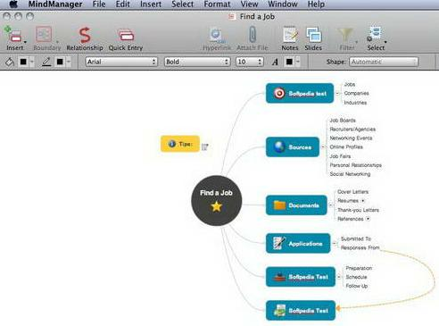 Mindjet MindManager for Mac特性介紹