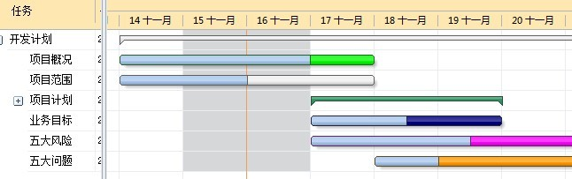 甘特圖模式