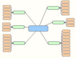 數據庫配置視圖