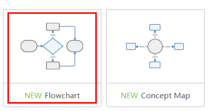 选择流程图模板
