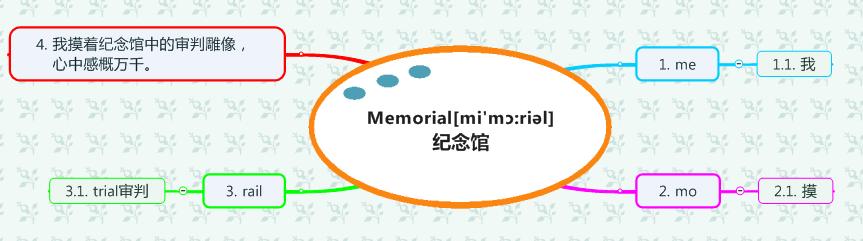 拆分記憶單詞
