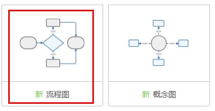 流程圖模板