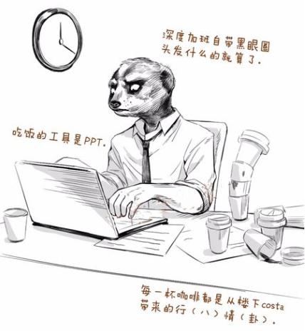 MindManager社畜導圖